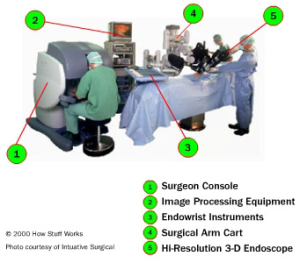 Laparoscopic and Robotic Cancer Surgery Liver & Pancreatic Cancer Surgeon NYC